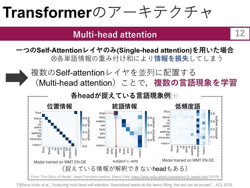 Transformerのアーキテクチャ Multi-head attention 複数のSel...