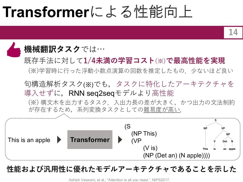 Transformerによる性能向上 (※) 構⽂⽊を出⼒するタスク.⼊出⼒⻑の差が⼤きく,か...