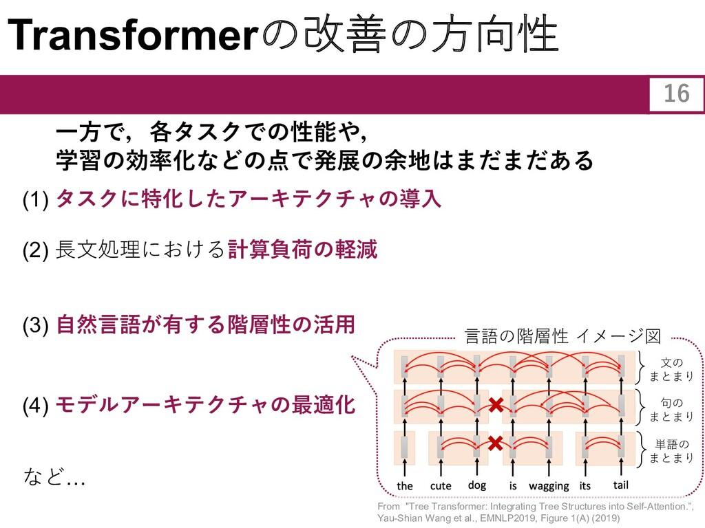 (1) タスクに特化したアーキテクチャの導⼊ (2) ⻑⽂処理における計算負荷の軽減 (3) ...