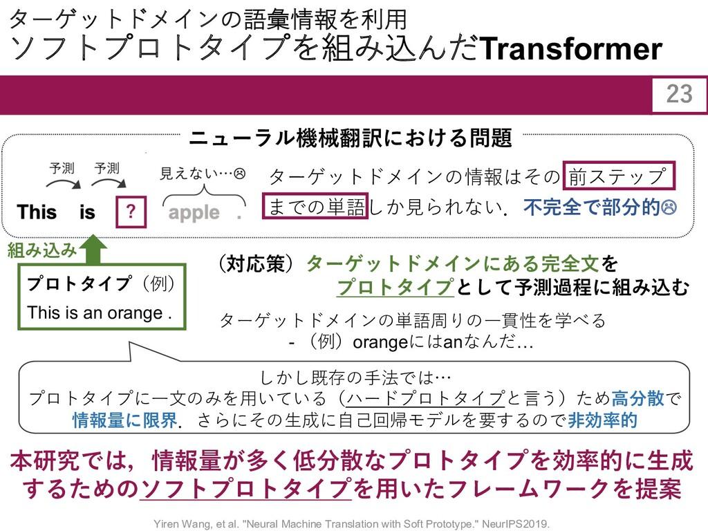 ターゲットドメインの語彙情報を利⽤ ソフトプロトタイプを組み込んだTransformer 23...