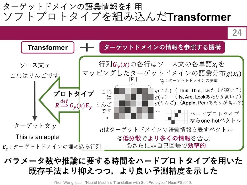 24 Transformer ターゲットドメインの情報を参照する機構 ターゲットドメインの語彙...