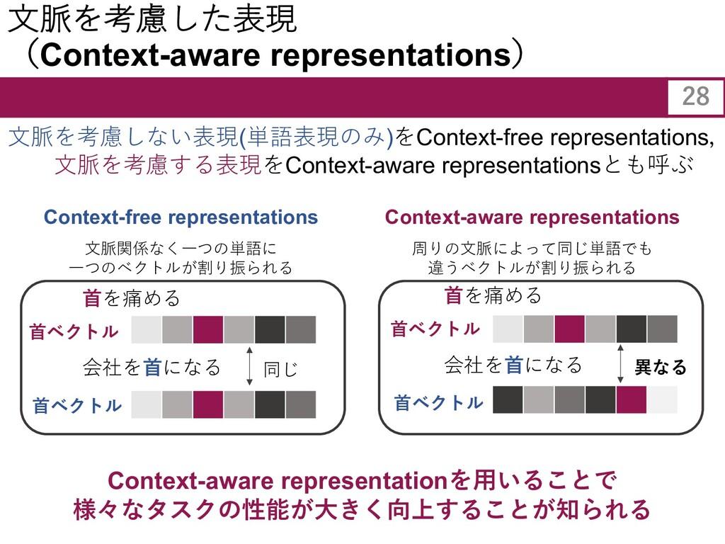 ⽂脈を考慮した表現 (Context-aware representations) Conte...