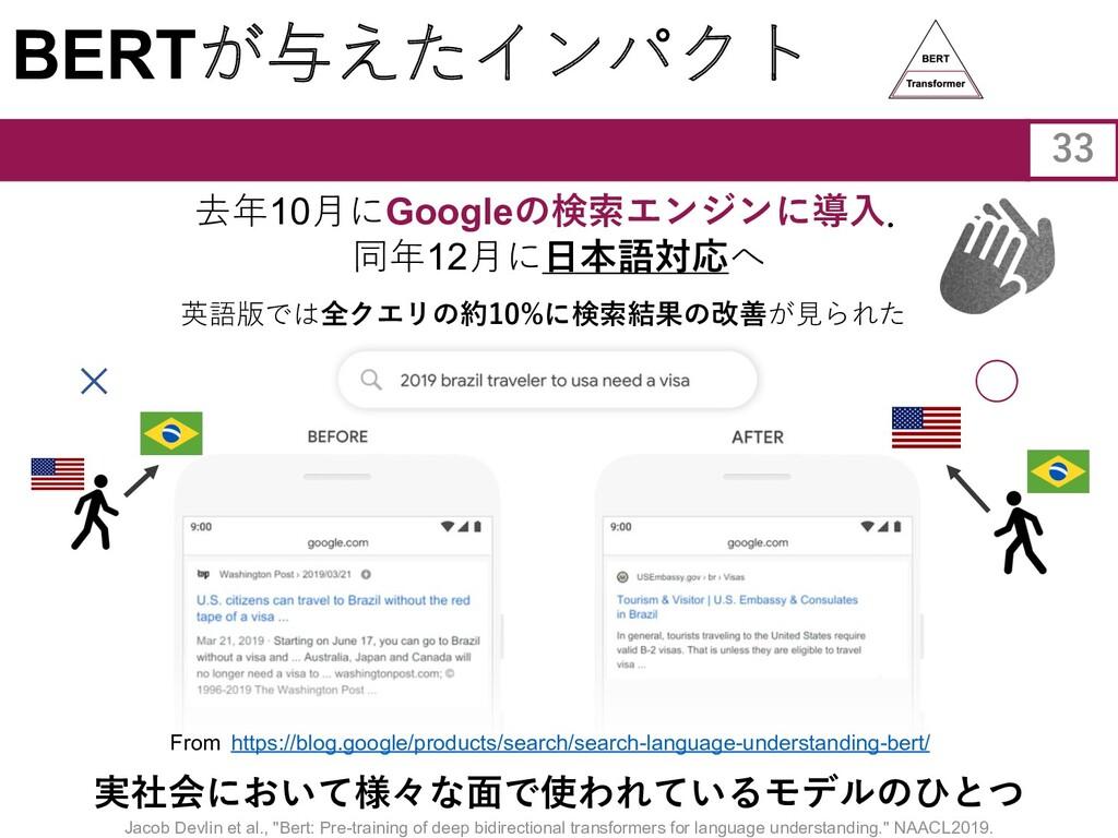 BERTが与えたインパクト 去年10⽉にGoogleの検索エンジンに導⼊. 同年12⽉に⽇本語...