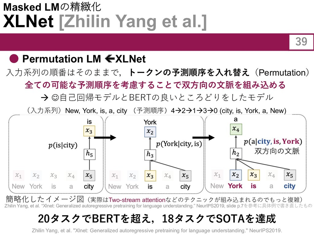 Masked LMの精緻化 XLNet [Zhilin Yang et al.] ● Perm...