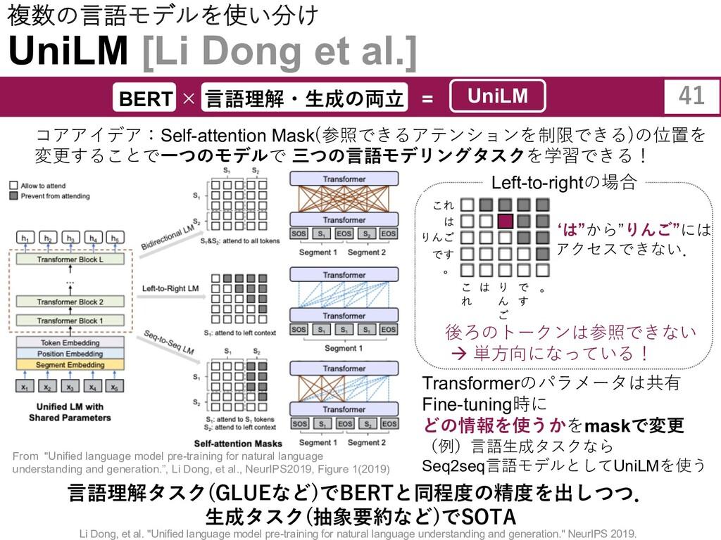 複数の⾔語モデルを使い分け UniLM [Li Dong et al.] ⾔語理解タスク(GL...