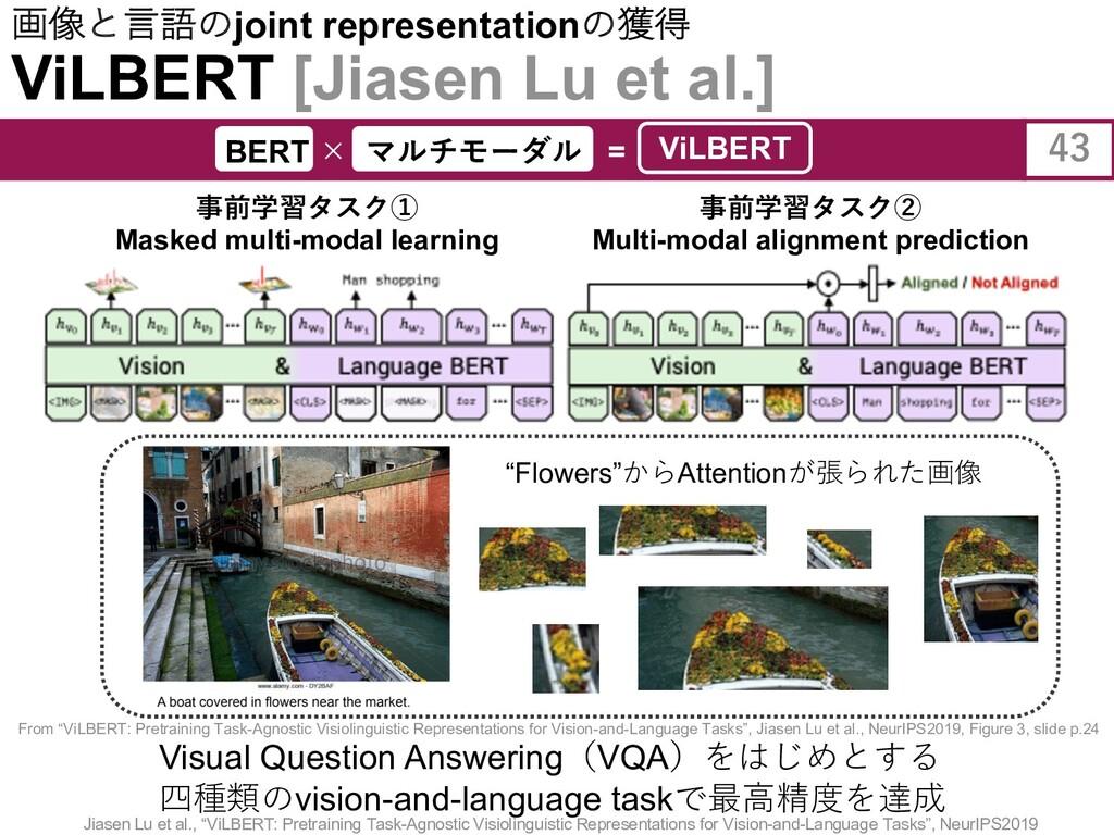 画像と⾔語のjoint representationの獲得 ViLBERT [Jiasen L...
