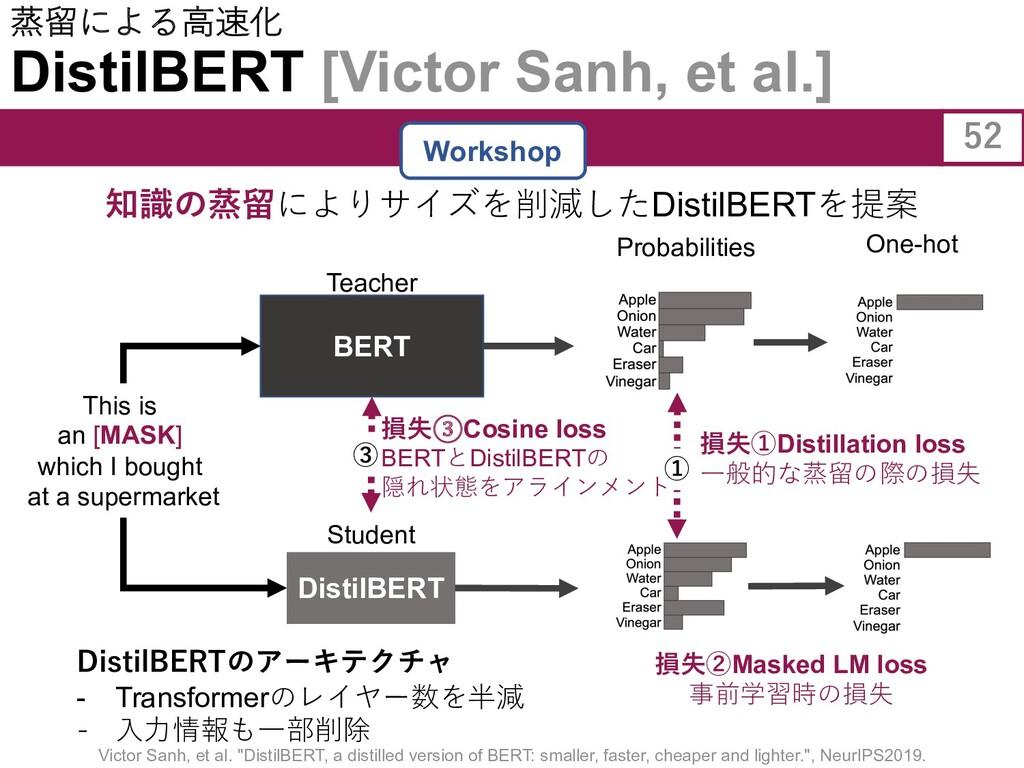 蒸留による⾼速化 DistilBERT [Victor Sanh, et al.] 知識の蒸留...