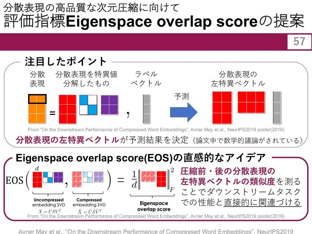 分散表現の⾼品質な次元圧縮に向けて 評価指標Eigenspace overlap scoreの...