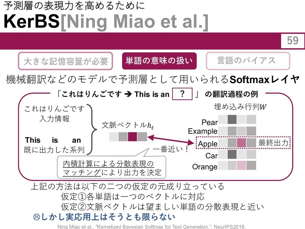 予測層の表現⼒を⾼めるために KerBS[Ning Miao et al.] ⼤きな記憶容量が...