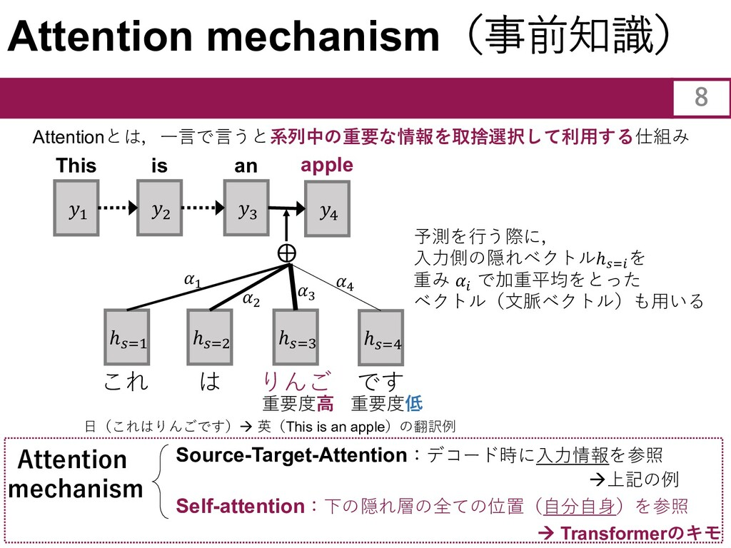 """Attention mechanism(事前知識) これ は りんご です ℎ!""""# ℎ!""""$..."""