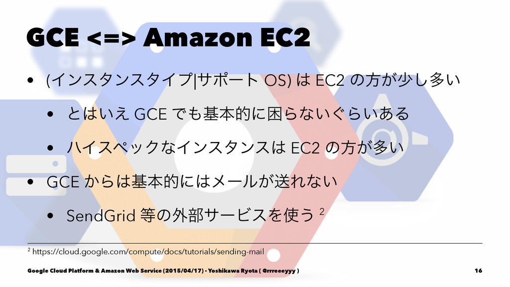 GCE <=> Amazon EC2 • (ΠϯελϯελΠϓ|αϙʔτ OS)  EC2 ...