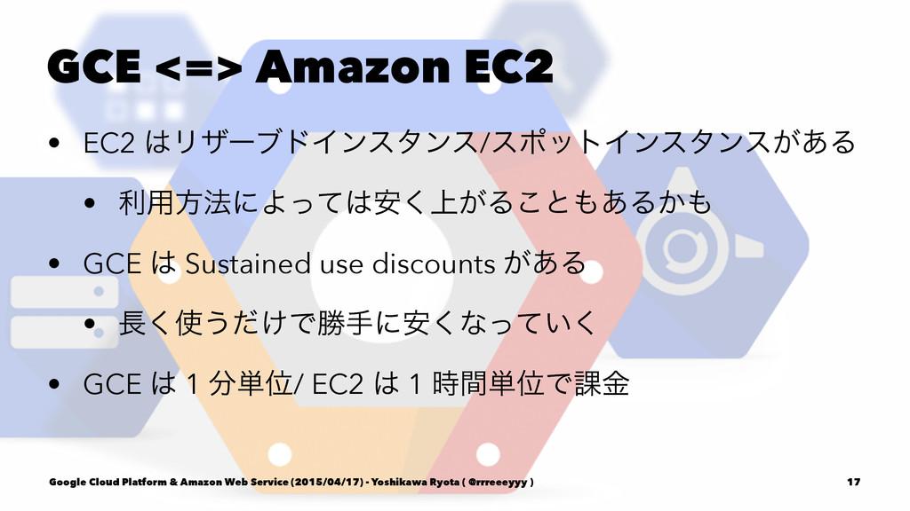GCE <=> Amazon EC2 • EC2 ϦβʔϒυΠϯελϯε/εϙοτΠϯελϯ...