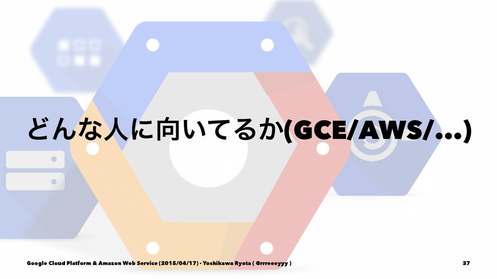 ͲΜͳਓʹ޲͍ͯΔ͔(GCE/AWS/...) Google Cloud Platform &...