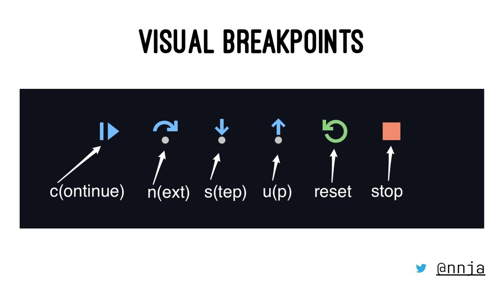 VISUAL BREAKPOINTS @nnja