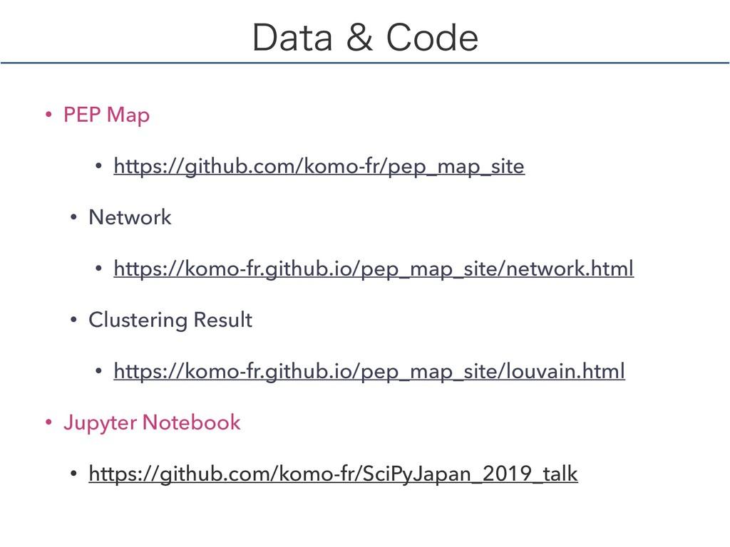 %BUB$PEF • PEP Map • https://github.com/komo...