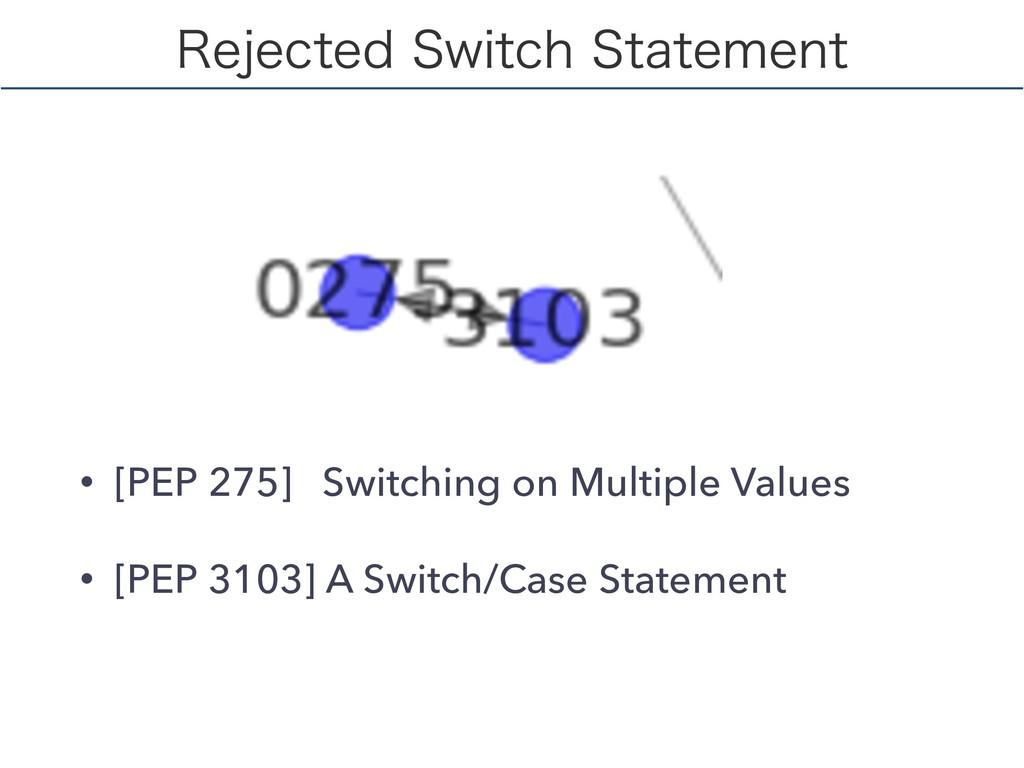 3FKFDUFE4XJUDI4UBUFNFOU • [PEP 275] Switching...
