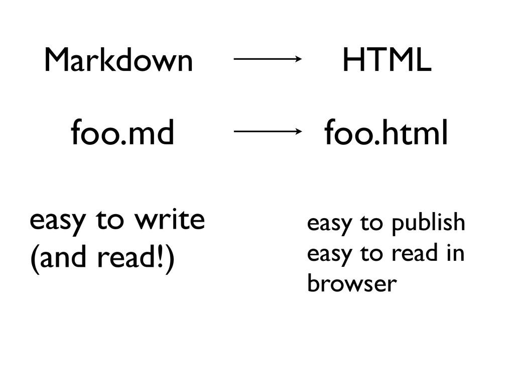 Markdown HTML foo.md foo.html easy to write (an...