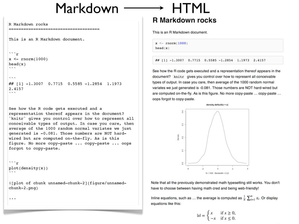 R Markdown rocks ==============================...