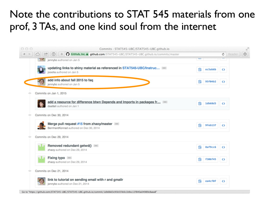 Note the contributions to STAT 545 materials fr...