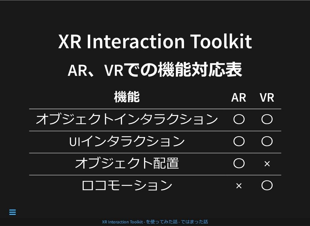 XR Interaction Toolkit XR Interaction Toolkit A...
