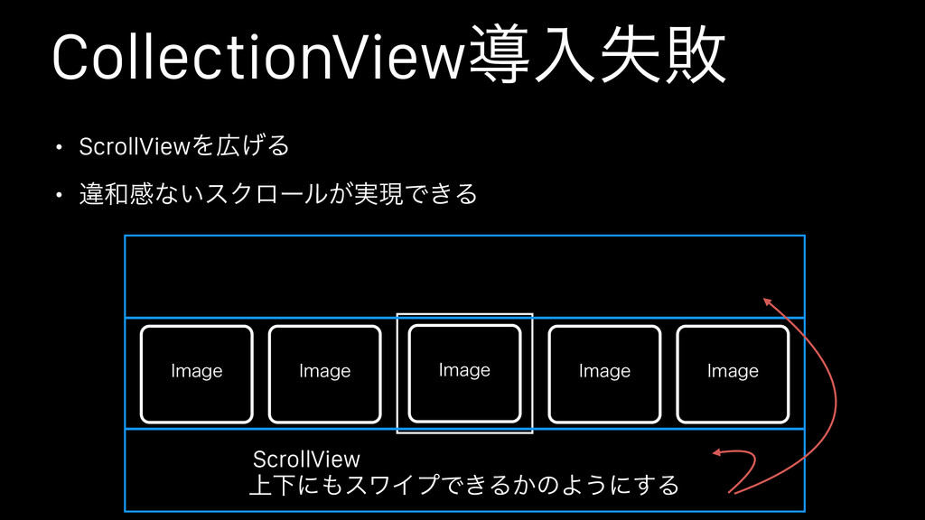 *NBHF CollectionViewಋೖࣦഊ • ScrollViewΛ޿͛Δ • ҧ࿨ײ...