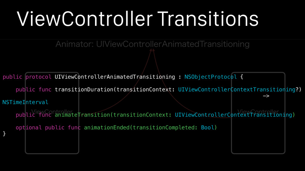 "ViewController Transitions 7JFX$POUSPMMFS ""OJNB..."