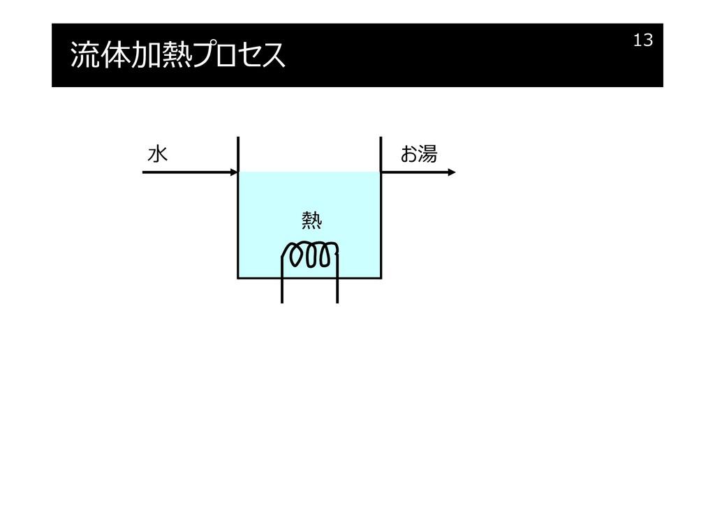 流体加熱プロセス 13 熱 水 お湯
