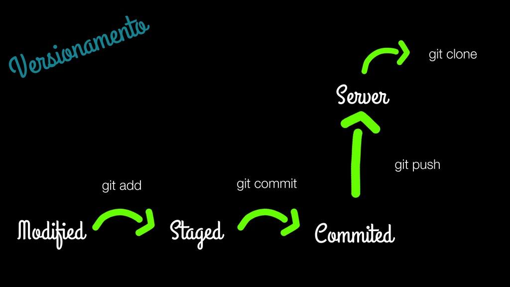 Versionamento Modified Staged Server git add git...