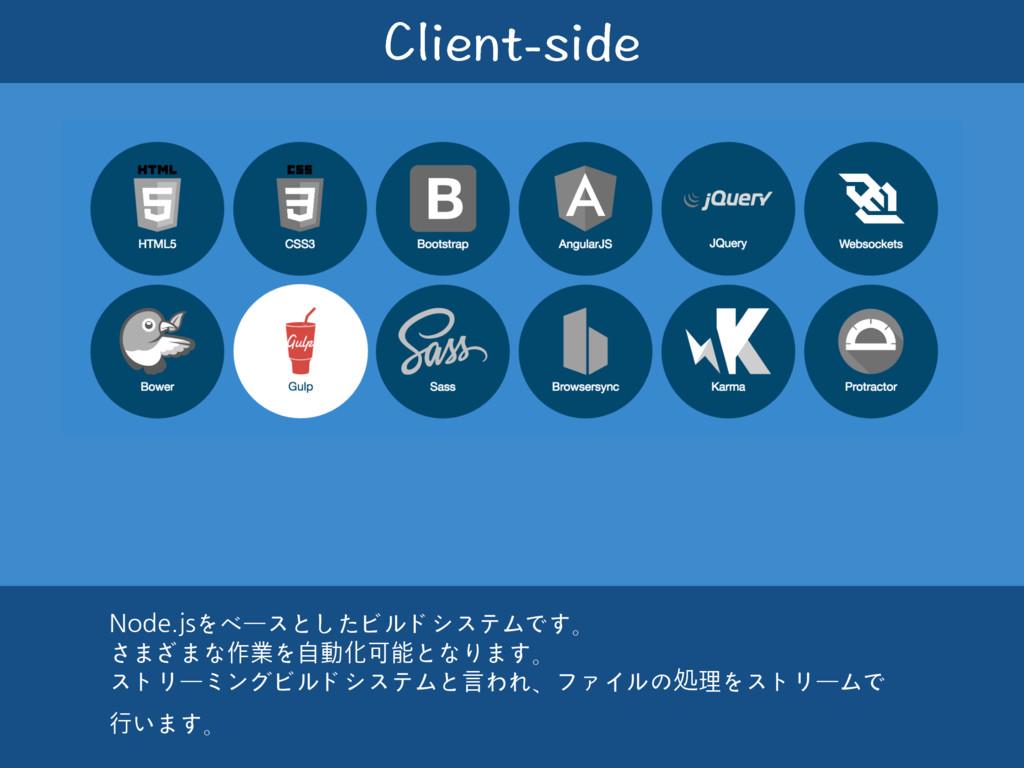 %NKGPVUKFG Node.jsをベースとしたビルドシステムです。 さまざまな作業を⾃動...