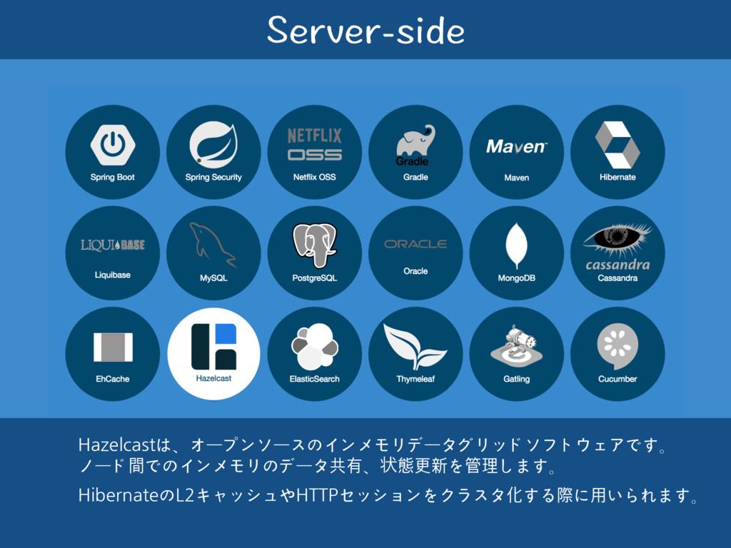5GTXGTUKFG Hazelcastは、オープンソースのインメモリデータグリッドソフトウ...