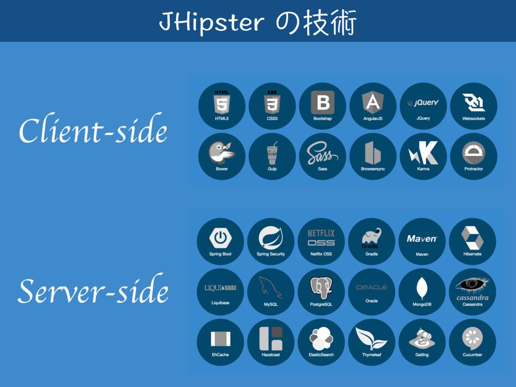 ,*KRUVGT鰟㕡苏 Client-side Server-side