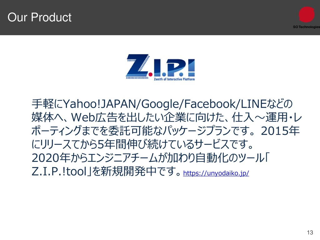 13 Our Product 手軽にYahoo!JAPAN/Google/Facebook/L...