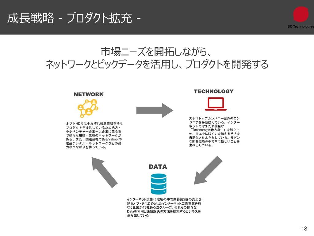 18 市場ニーズを開拓しながら、 ネットワークとビックデータを活用し、プロダクトを開発する 成...