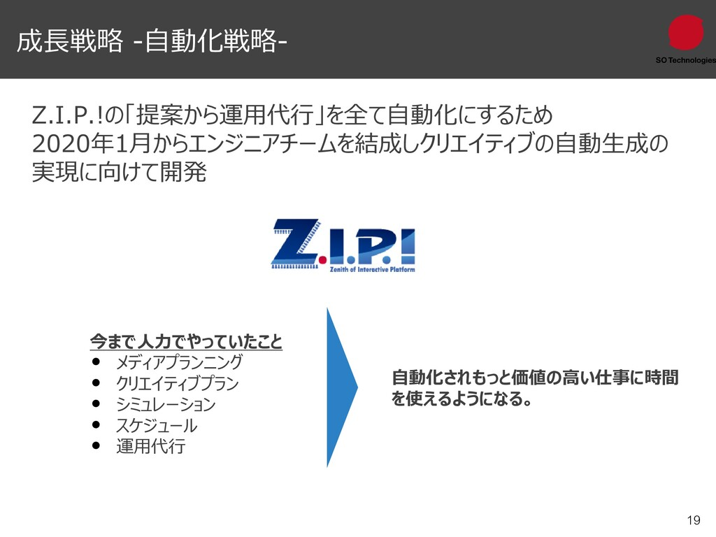 19 成長戦略 -自動化戦略- Z.I.P.!の「提案から運用代行」を全て自動化にするため 2...