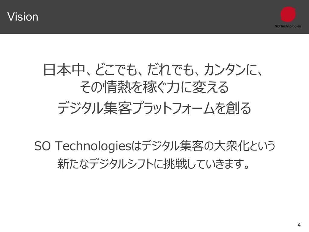 4 Vision 日本中、どこでも、だれでも、カンタンに、 その情熱を稼ぐ力に変える デジタル...