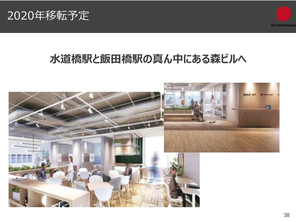 38 水道橋駅と飯田橋駅の真ん中にある森ビルへ 2020年移転予定