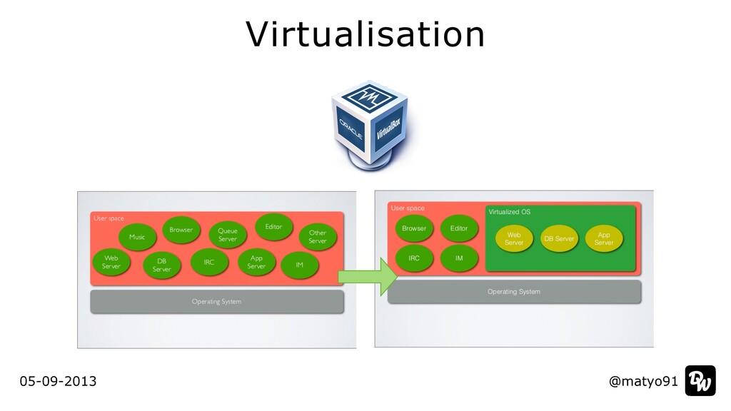 Virtualisation @matyo91 @matyo91 05-09-2013