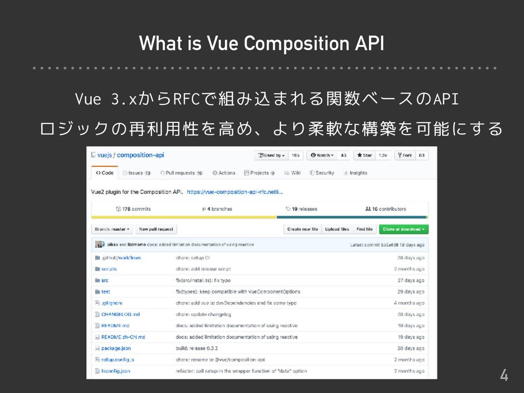 What is Vue Composition API Vue 3.xからRFCで組み込まれる...