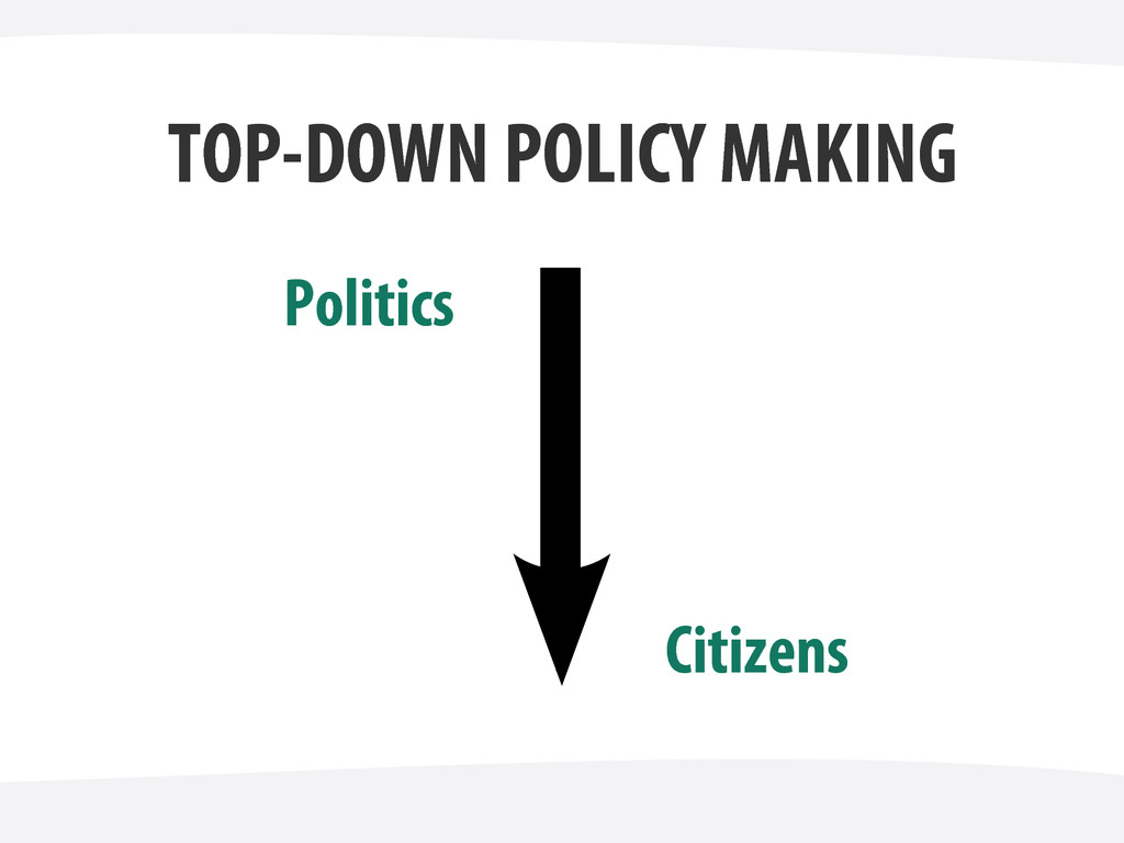 TOP-DOWN POLICY MAKING Politics Citizens