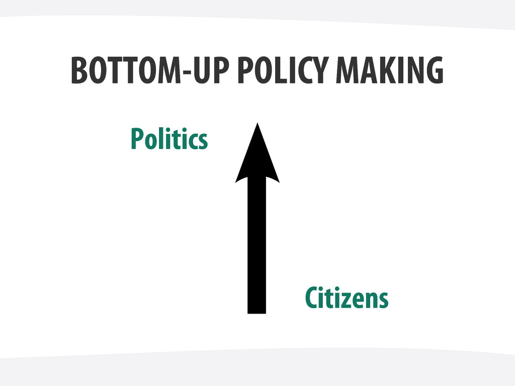 BOTTOM-UP POLICY MAKING Politics Citizens