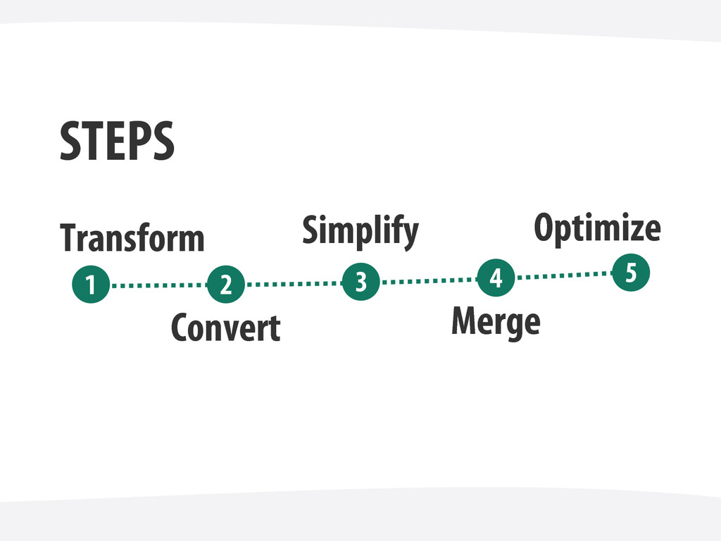 STEPS Transform Convert Optimize Simplify Merge...
