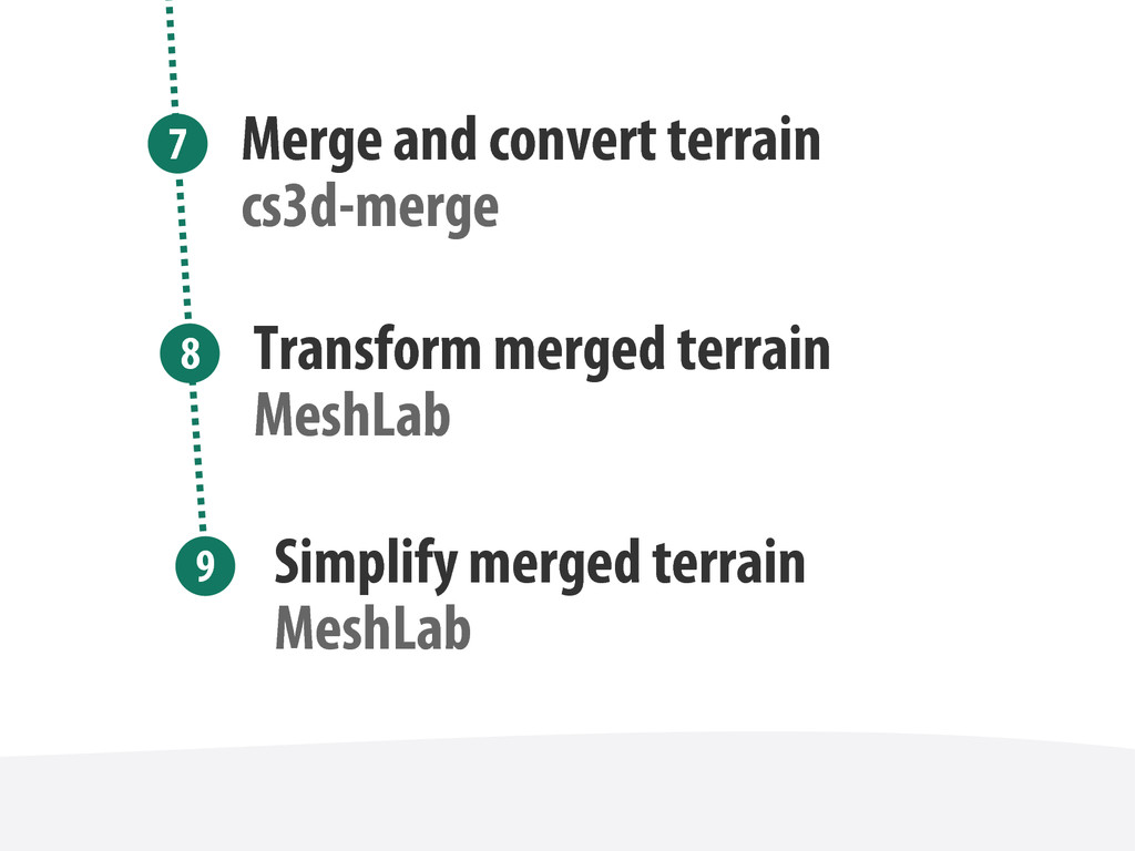 Merge and convert terrain Transform merged terr...
