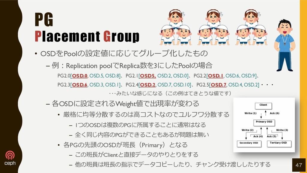 PG Placement Group • OSDをPoolの設定値に応じてグループ化したもの ...