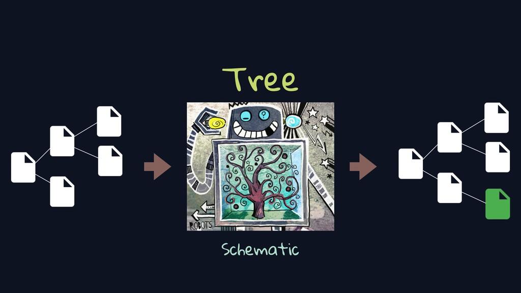 Tree Schematic