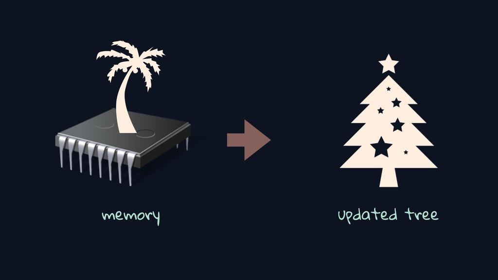 memory updated tree