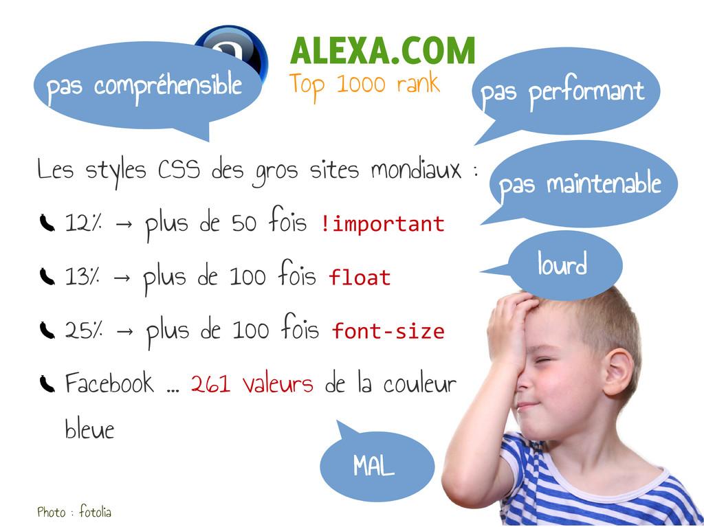 ALEXA.COM Top 1000 rank 12% plus de 50 fois → !...