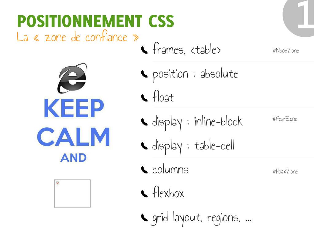 ❶ POSITIONNEMENT CSS frames, <table> position :...