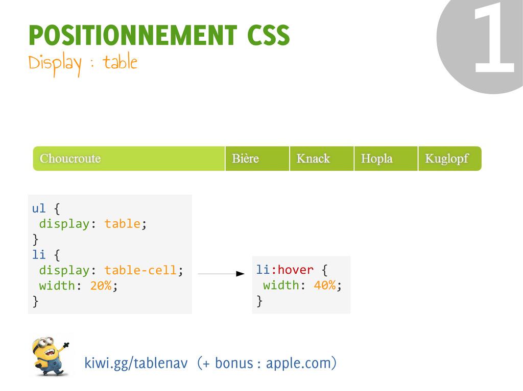 ❶ POSITIONNEMENT CSS ul { display: table; } li ...