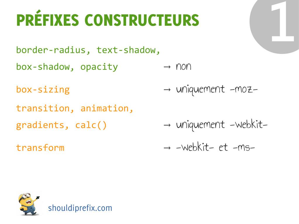 ❶ PRÉFIXES CONSTRUCTEURS border-radius, text-sh...