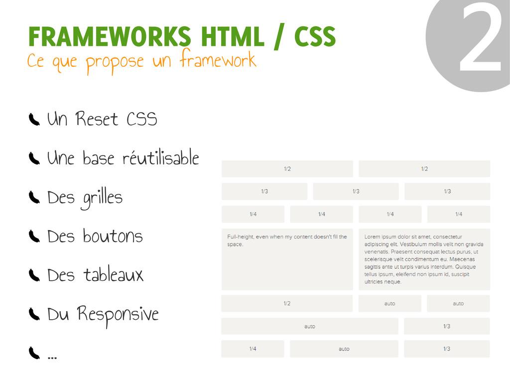 FRAMEWORKS HTML / CSS Ce que propose un framewo...